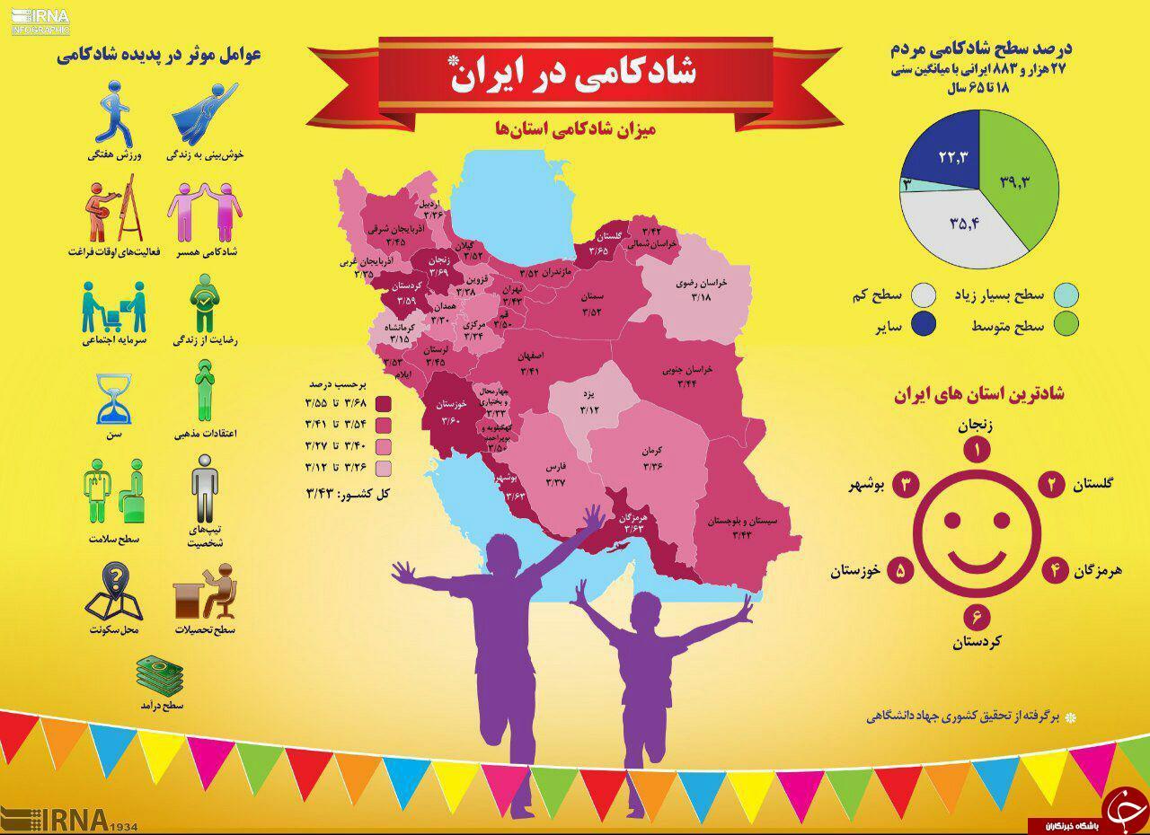 شادترین و غمگین ترین شهرهای ایران