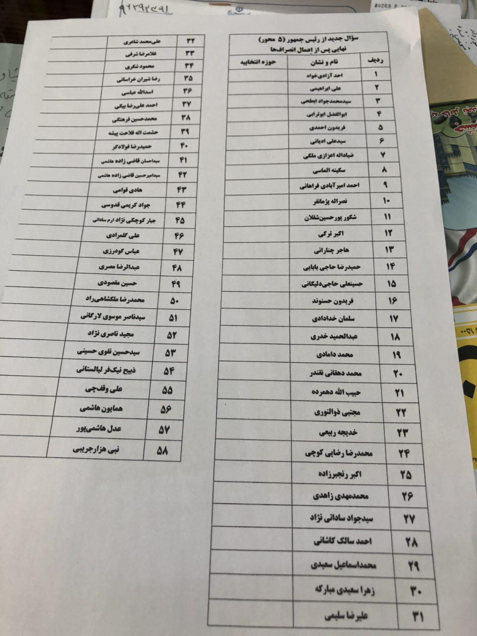 38285 - اسامی ۵۸ نماینده ای که امضای خود را پس نگرفتند | حضور ۴ نماینده گیلان در لیست + سند