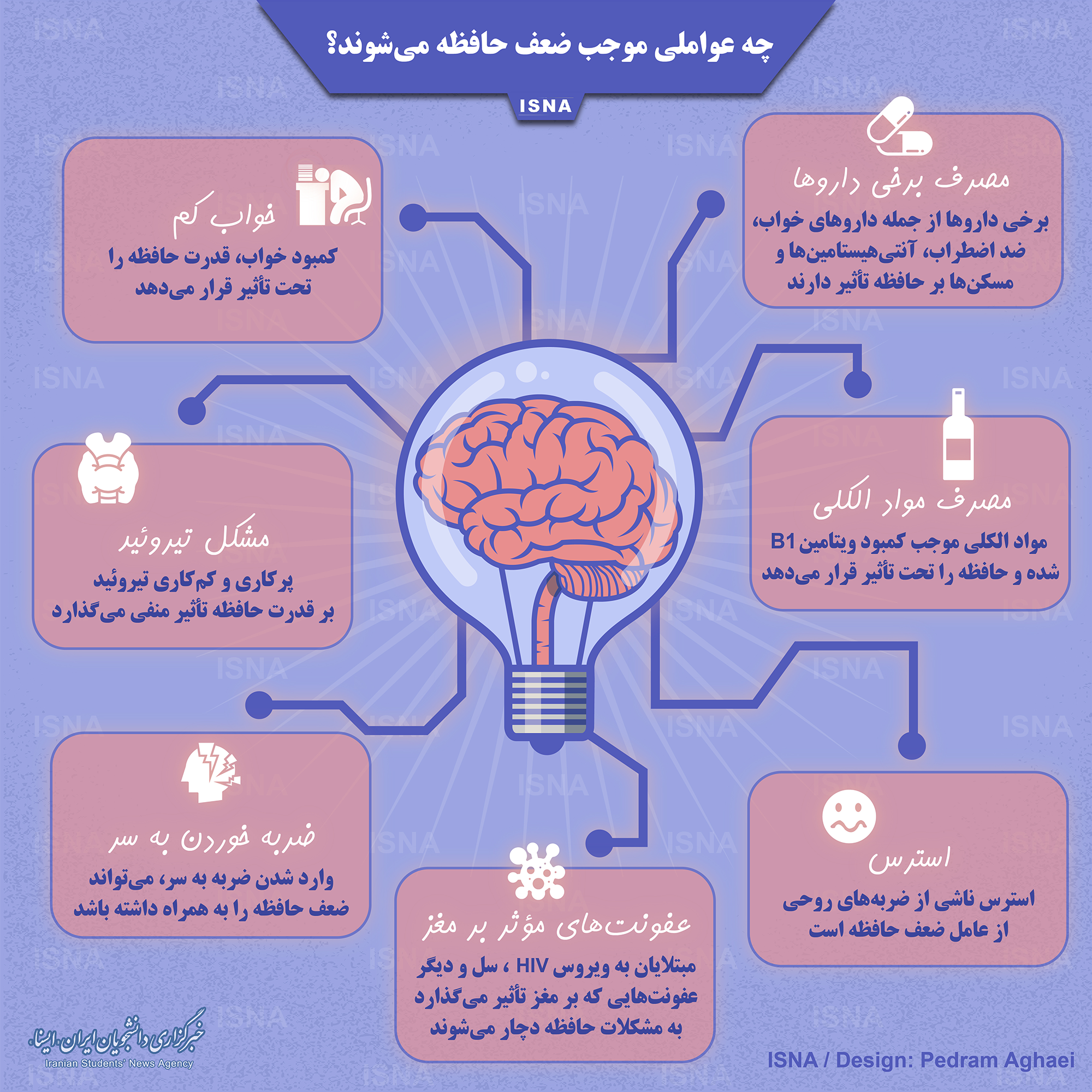اینفوگرافی/ چه عواملی موجب ضعف حافظه میشوند؟