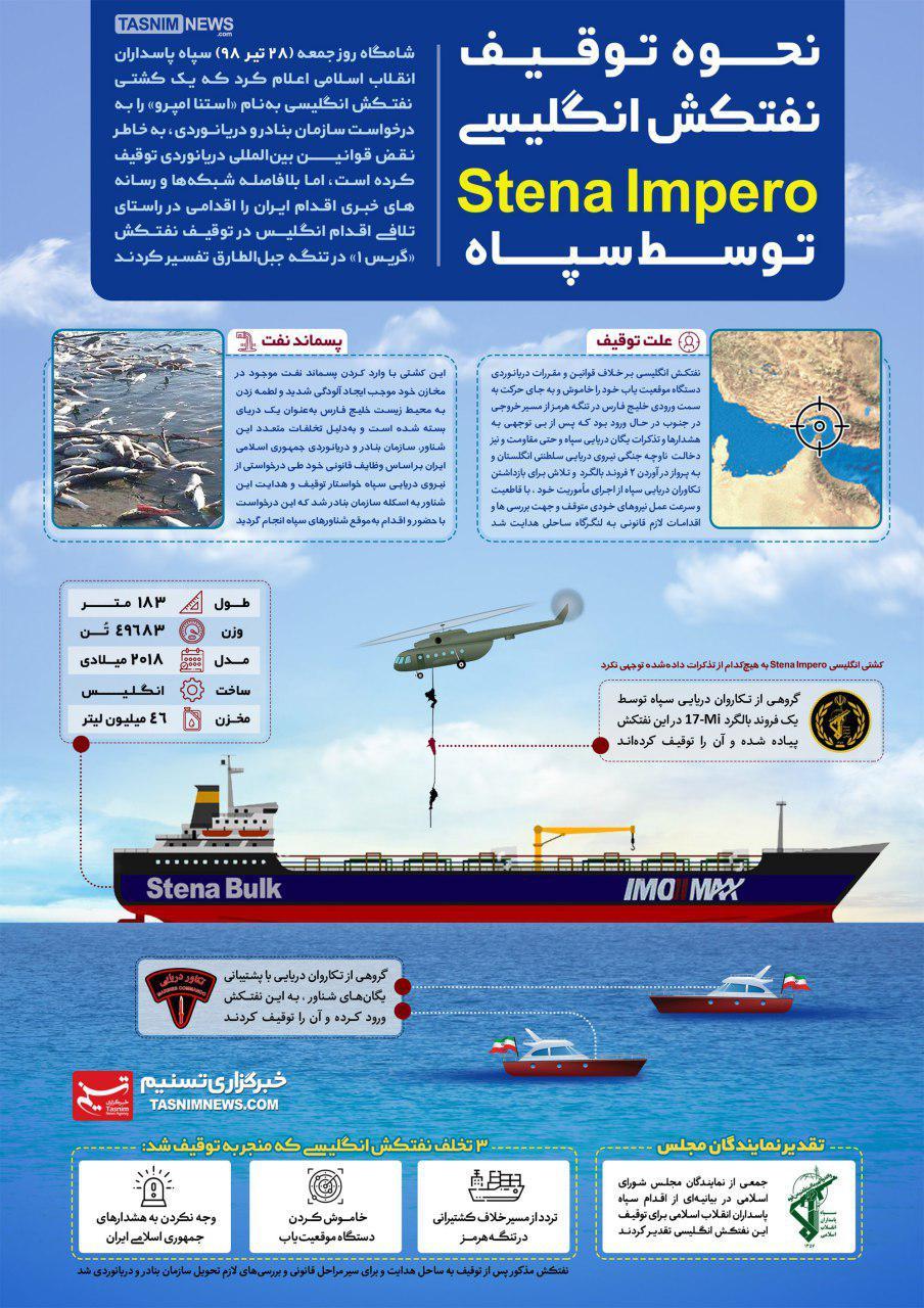 اینفوگرافی/ نحوه توقیف نفتکش انگلیسی Stena Impero توسط سپاه