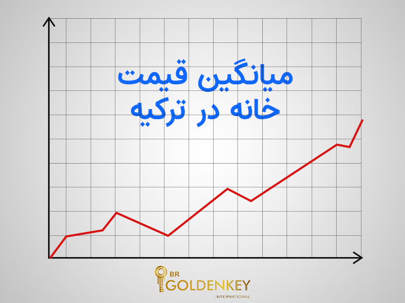 میانگین قیمت خانه در ترکیه