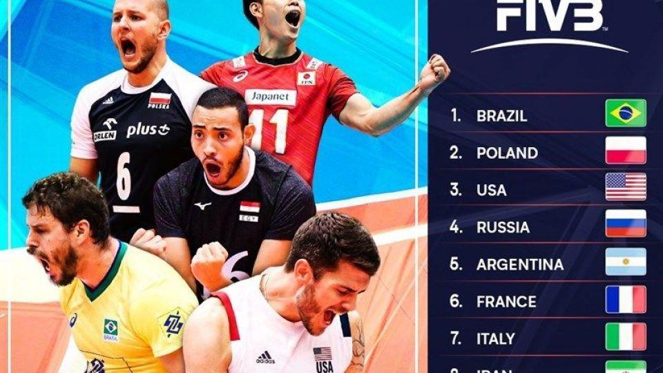 برنامه دیدارهای تیم ملی والیبال در المپیک ۲۰۲۰ مشخص شد